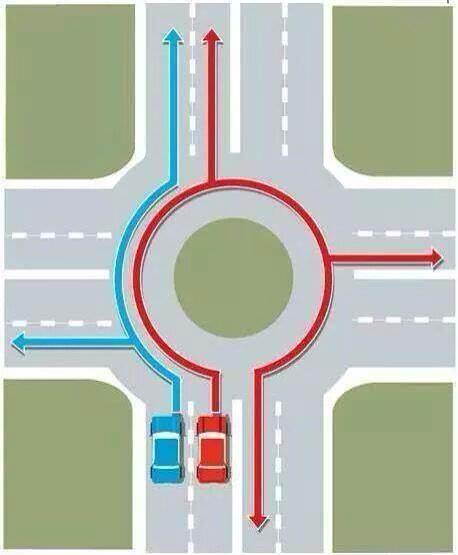 roundabout illustration Mar 2015